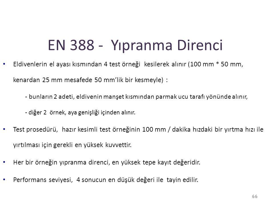 EN 388 - Yıpranma Direnci