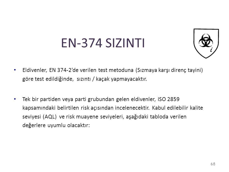 EN-374 SIZINTI Eldivenler, EN 374-2'de verilen test metoduna (Sızmaya karşı direnç tayini) göre test edildiğinde, sızıntı / kaçak yapmayacaktır.
