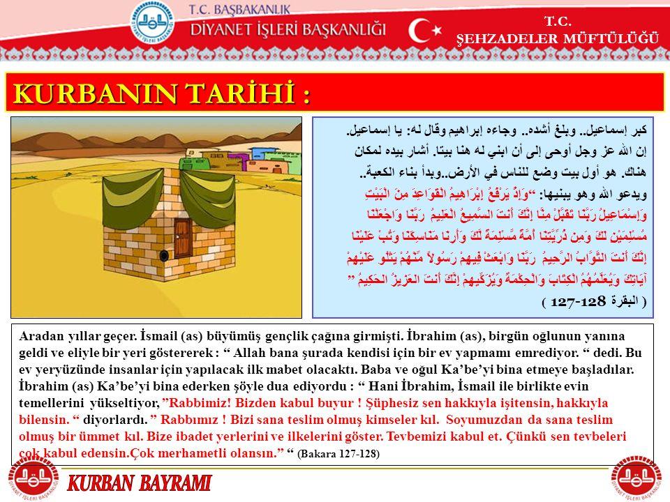 KURBANIN TARİHİ : كبر إسماعيل.. وبلغ أشده.. وجاءه إبراهيم وقال له: يا إسماعيل. إن الله عز وجل أوحى إلى أن ابني له هنا بيتا. أشار بيده لمكان.