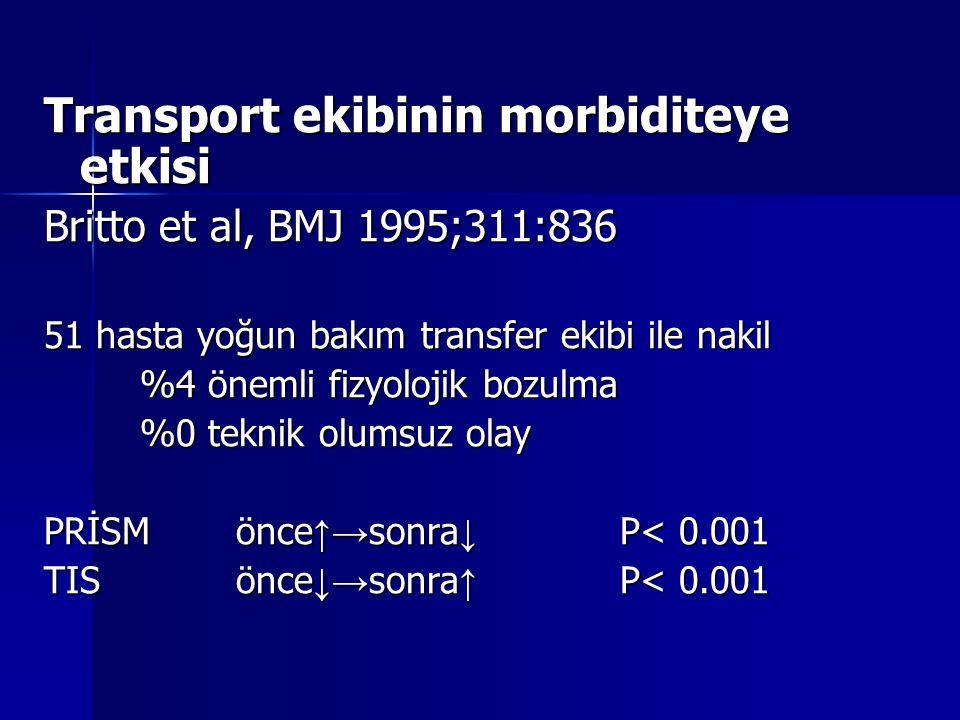 Transport ekibinin morbiditeye etkisi