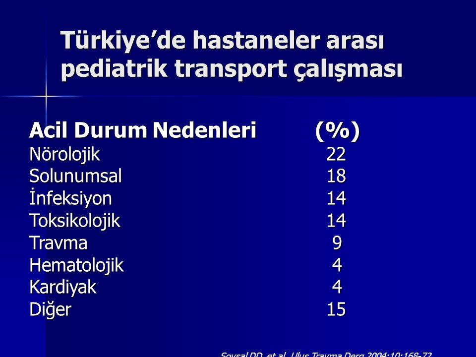 Türkiye'de hastaneler arası pediatrik transport çalışması