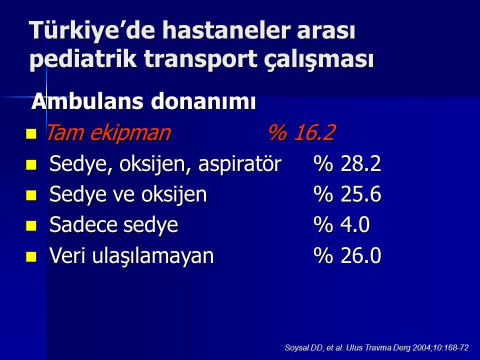 Soysal DD, et al. Ulus Travma Derg 2004;10:168-72