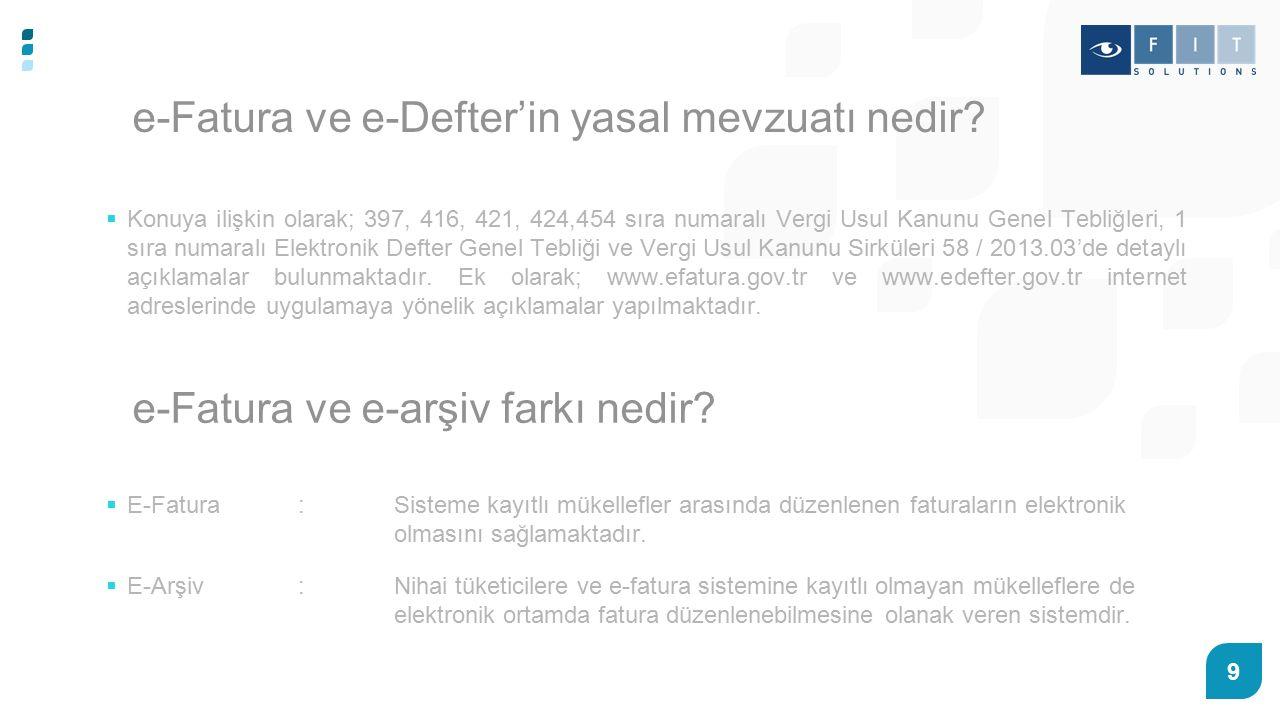 e-Fatura ve e-Defter'in yasal mevzuatı nedir