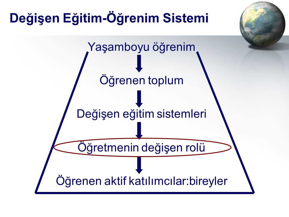 Değişen Eğitim-Öğrenim Sistemi