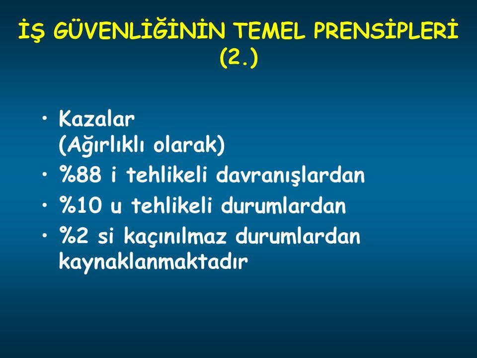 İŞ GÜVENLİĞİNİN TEMEL PRENSİPLERİ (2.)