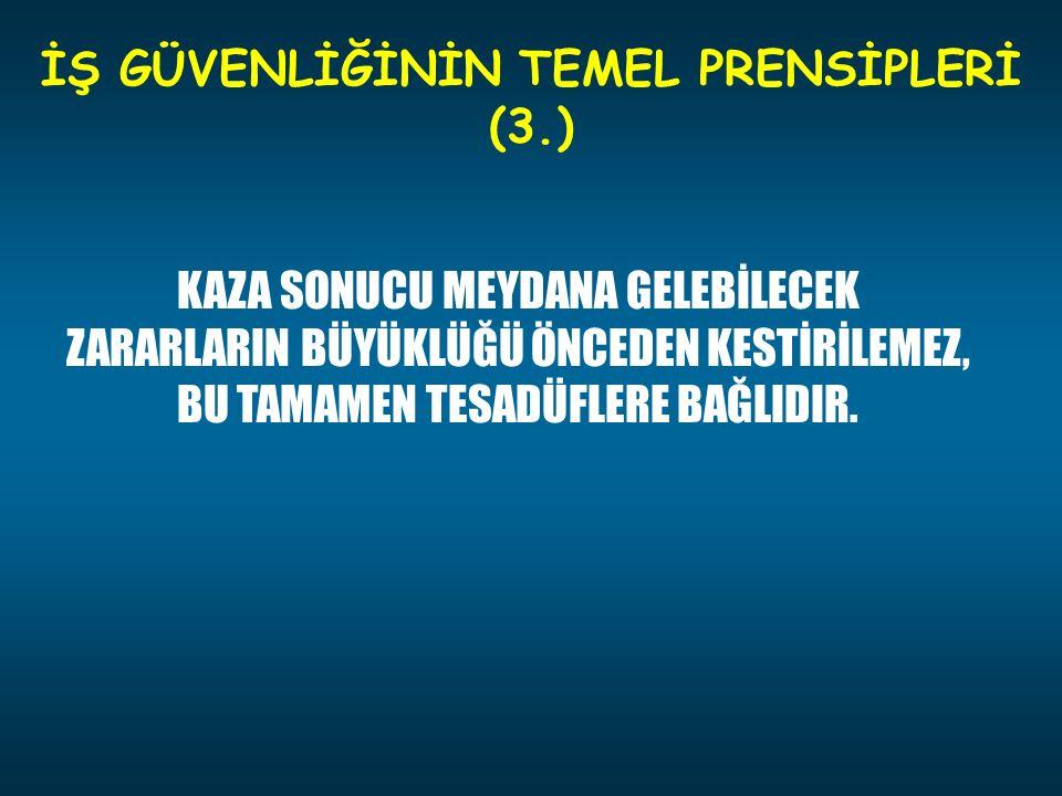 İŞ GÜVENLİĞİNİN TEMEL PRENSİPLERİ (3.)