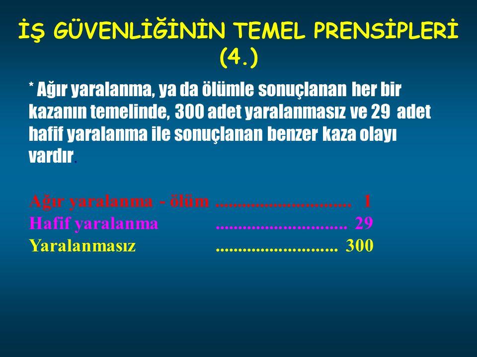 İŞ GÜVENLİĞİNİN TEMEL PRENSİPLERİ (4.)