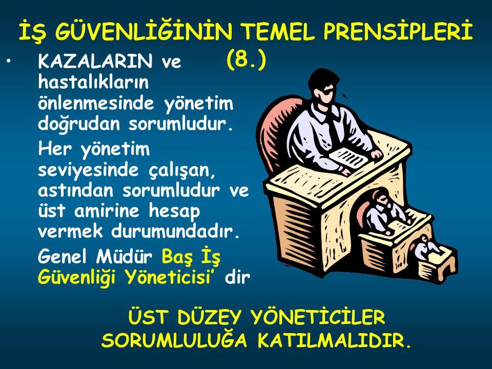 İŞ GÜVENLİĞİNİN TEMEL PRENSİPLERİ (8.)