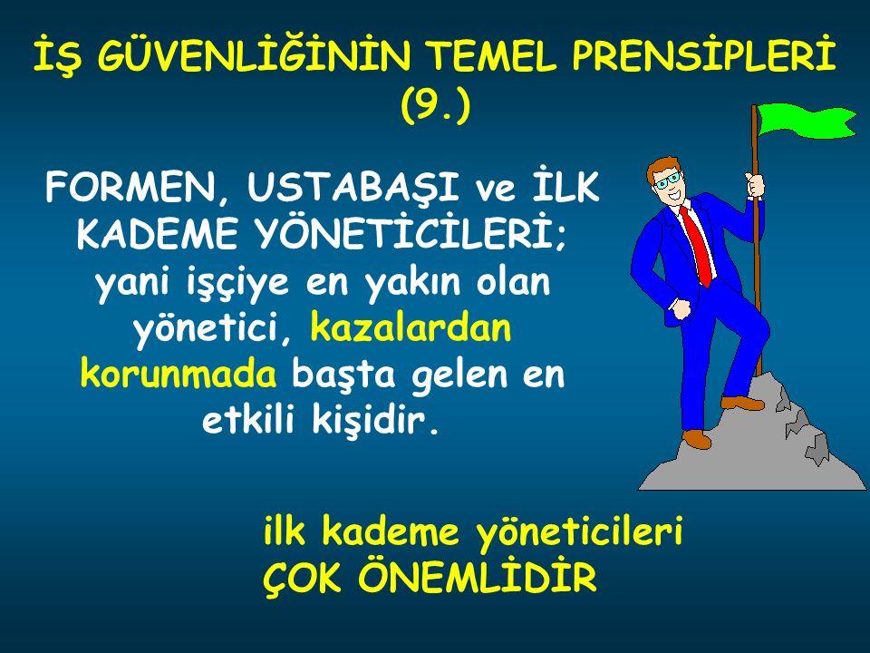 İŞ GÜVENLİĞİNİN TEMEL PRENSİPLERİ (9.)