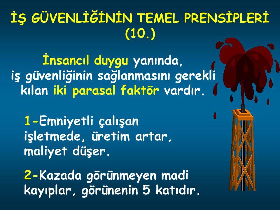 İŞ GÜVENLİĞİNİN TEMEL PRENSİPLERİ (10.)
