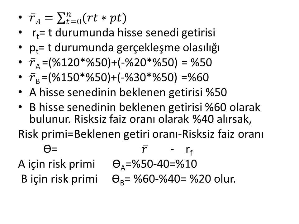 𝑟 𝐴= 𝑡=0 𝑛 (𝑟𝑡 ∗𝑝𝑡) rt= t durumunda hisse senedi getirisi. pt= t durumunda gerçekleşme olasılığı. 𝑟 A =(%120*%50)+(-%20*%50) = %50.