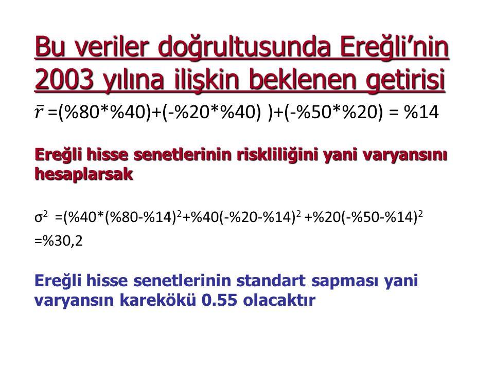 Bu veriler doğrultusunda Ereğli'nin 2003 yılına ilişkin beklenen getirisi