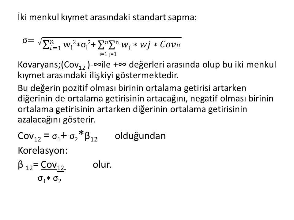 Cov12 = σ1+ σ2*β12 olduğundan Korelasyon: β 12= Cov12 olur.