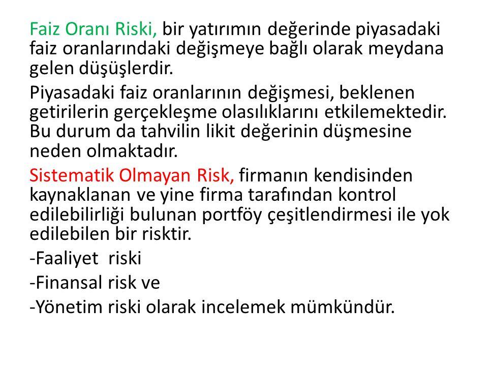 Faiz Oranı Riski, bir yatırımın değerinde piyasadaki faiz oranlarındaki değişmeye bağlı olarak meydana gelen düşüşlerdir.