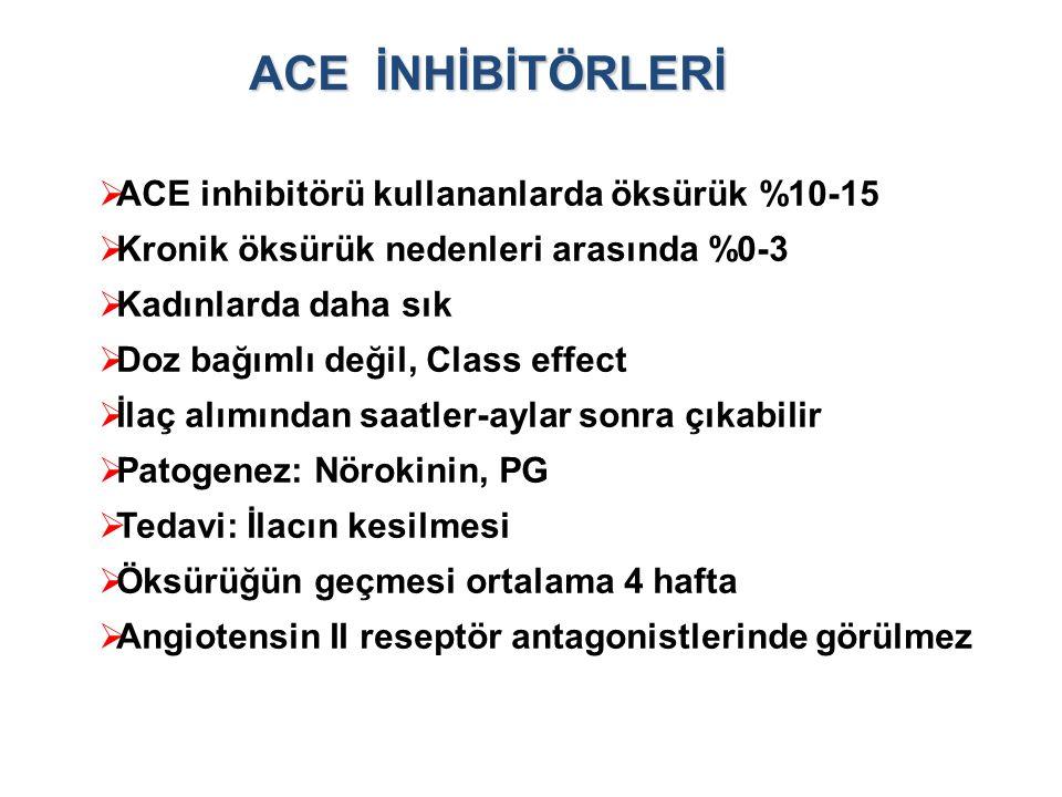 ACE İNHİBİTÖRLERİ ACE inhibitörü kullananlarda öksürük %10-15