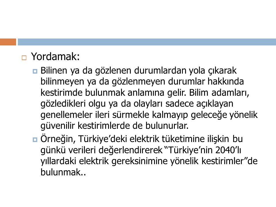 Yordamak: