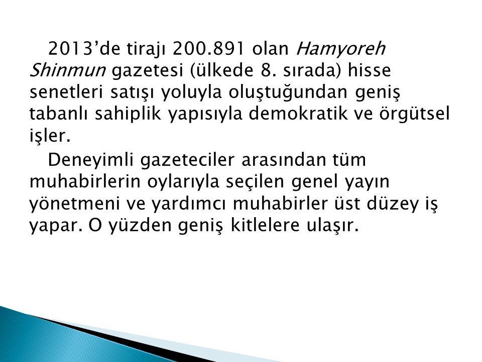 2013'de tirajı 200. 891 olan Hamyoreh Shinmun gazetesi (ülkede 8