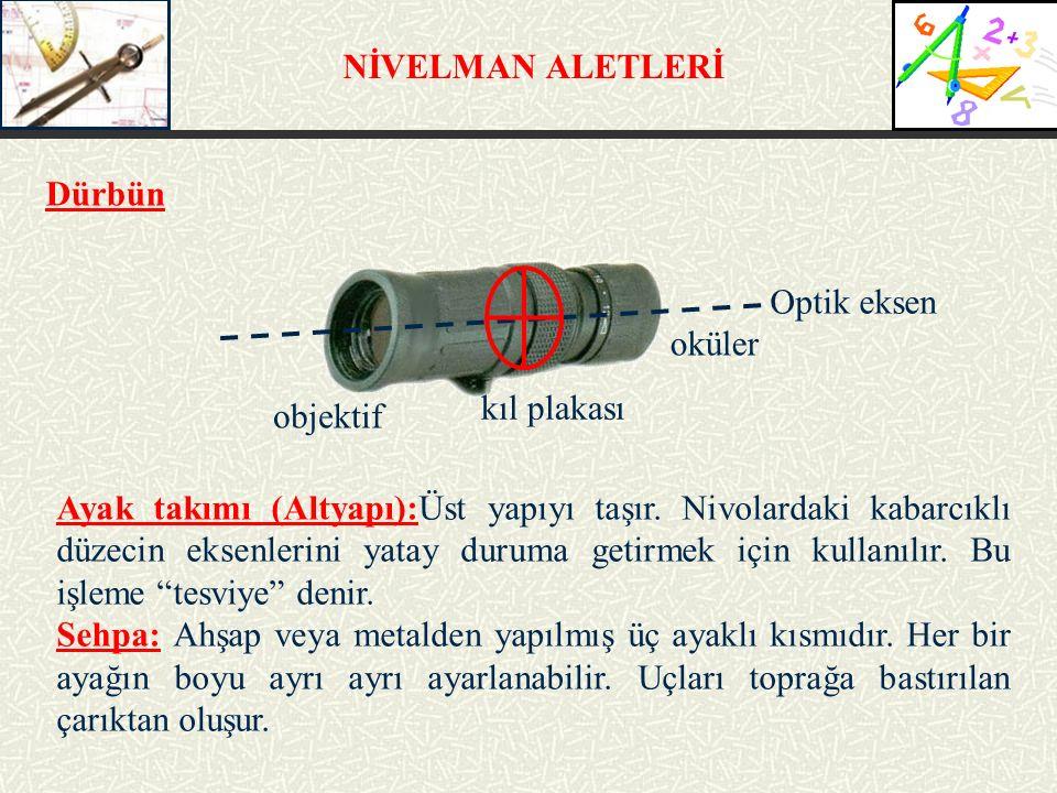 NİVELMAN ALETLERİ Dürbün. Optik eksen. oküler. kıl plakası. objektif.