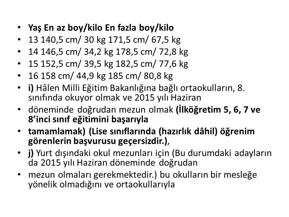 Yaş En az boy/kilo En fazla boy/kilo