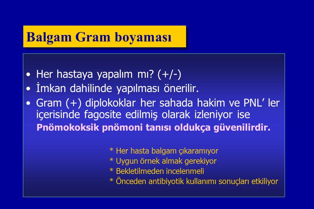 Balgam Gram boyaması Her hastaya yapalım mı (+/-)