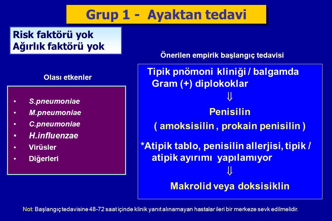 ( amoksisilin , prokain penisilin ) Makrolid veya doksisiklin