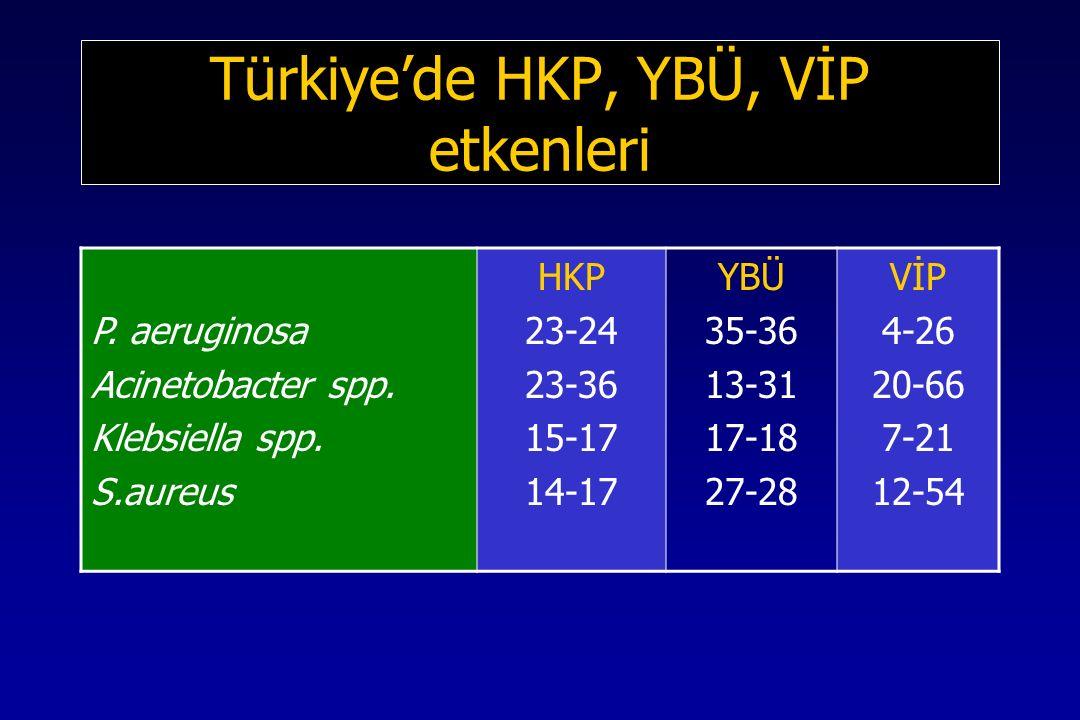 Türkiye'de HKP, YBÜ, VİP etkenleri