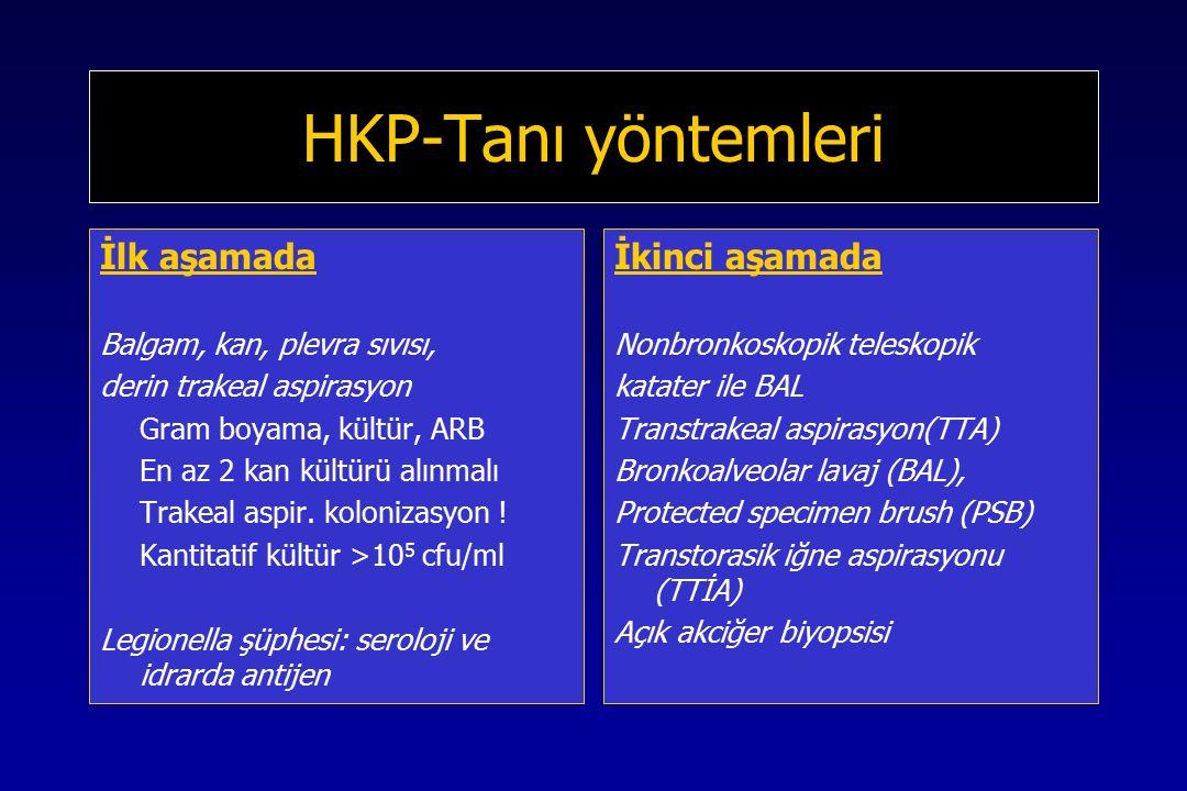 HKP-Tanı yöntemleri İlk aşamada İkinci aşamada
