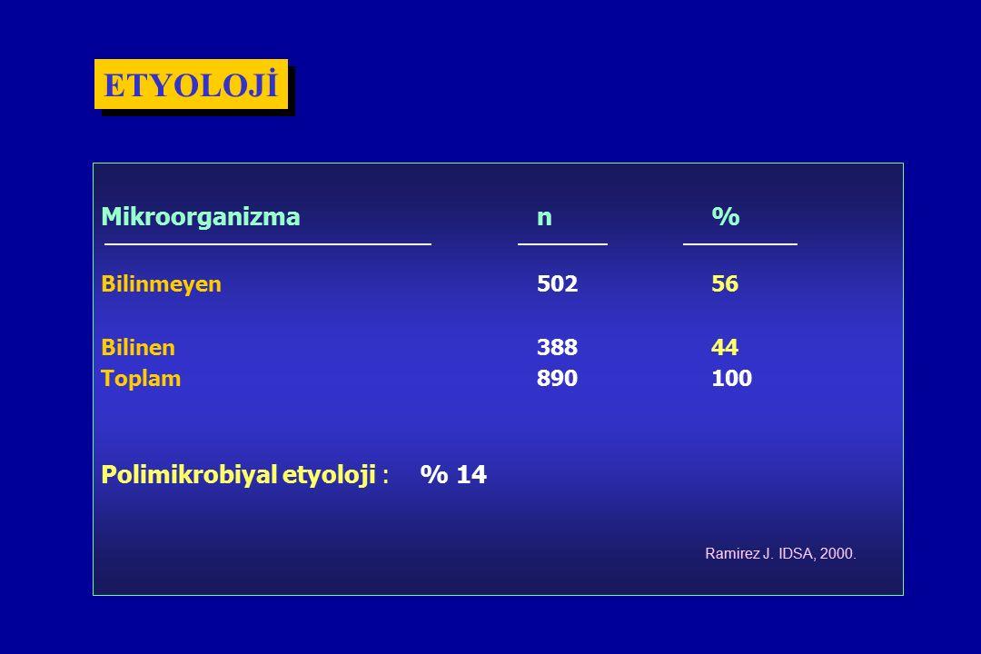 ETYOLOJİ Mikroorganizma n % Polimikrobiyal etyoloji : % 14