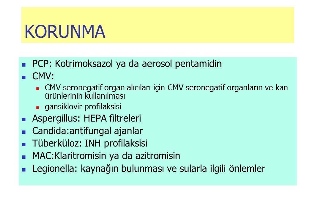 KORUNMA PCP: Kotrimoksazol ya da aerosol pentamidin CMV: