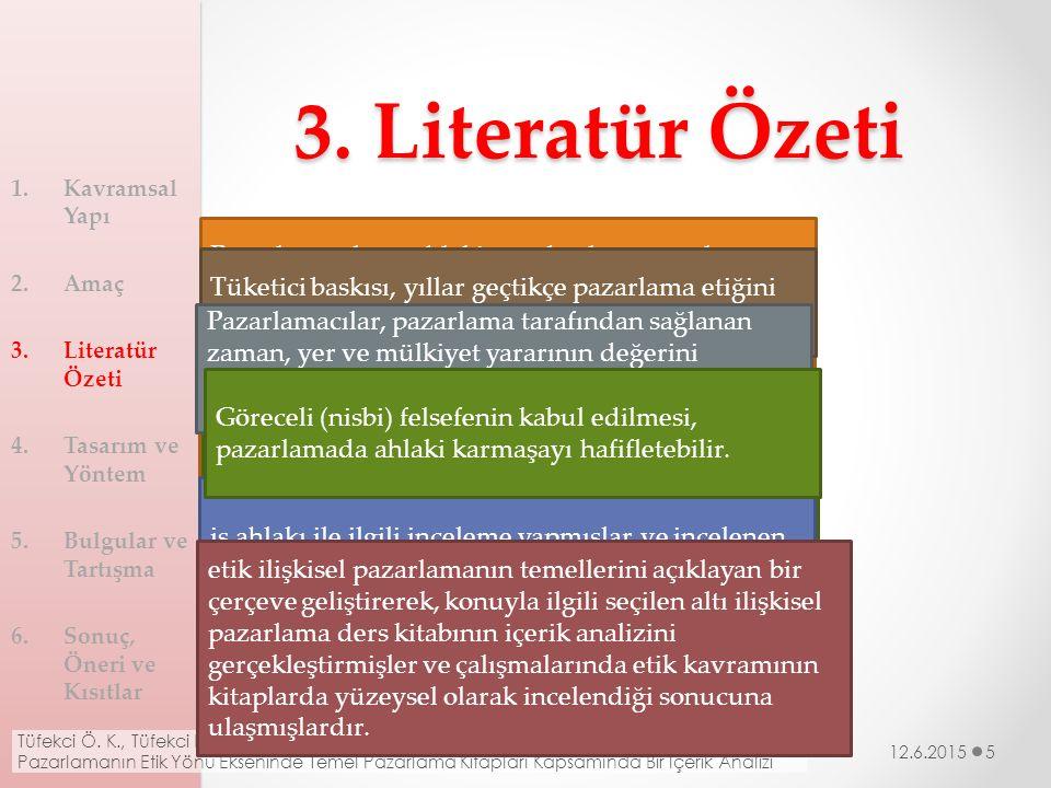 3. Literatür Özeti Walton (1961) Colihan (1967) Steiner (1976)