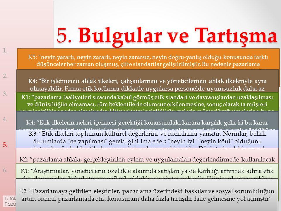 5. Bulgular ve Tartışma Kavramsal Yapı Amaç Literatür Özeti