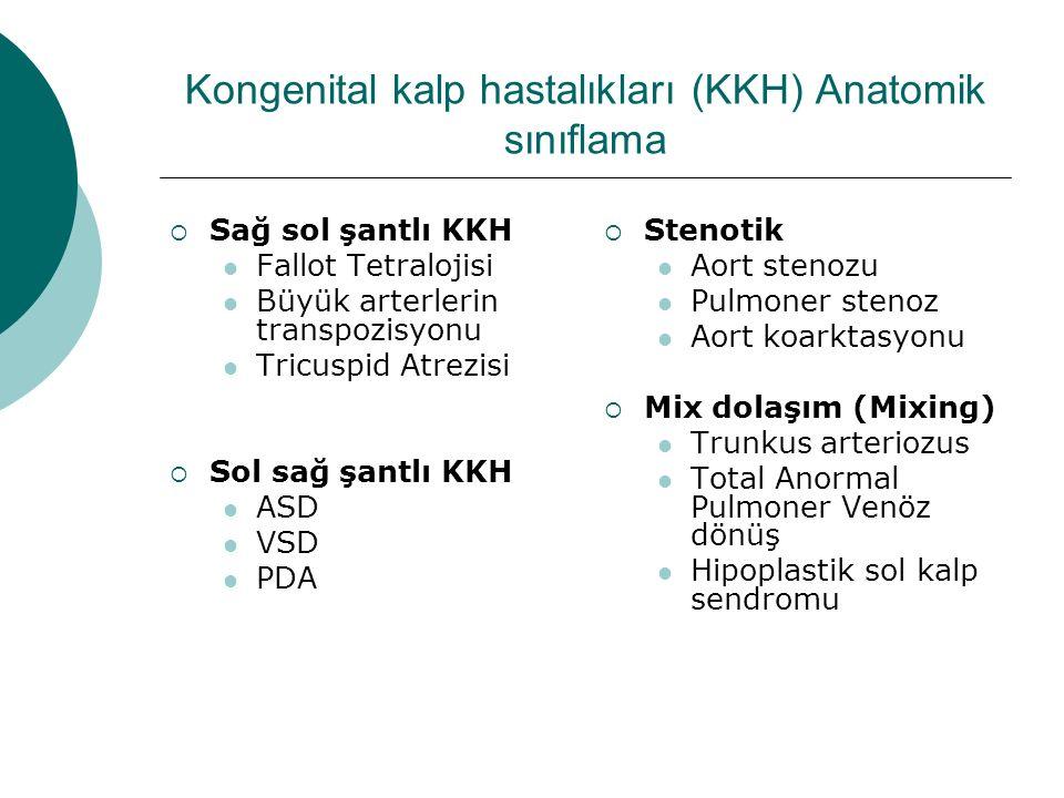 Kongenital kalp hastalıkları (KKH) Anatomik sınıflama