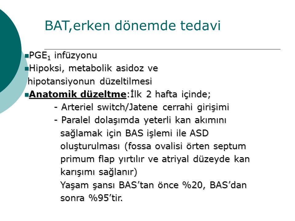 BAT,erken dönemde tedavi