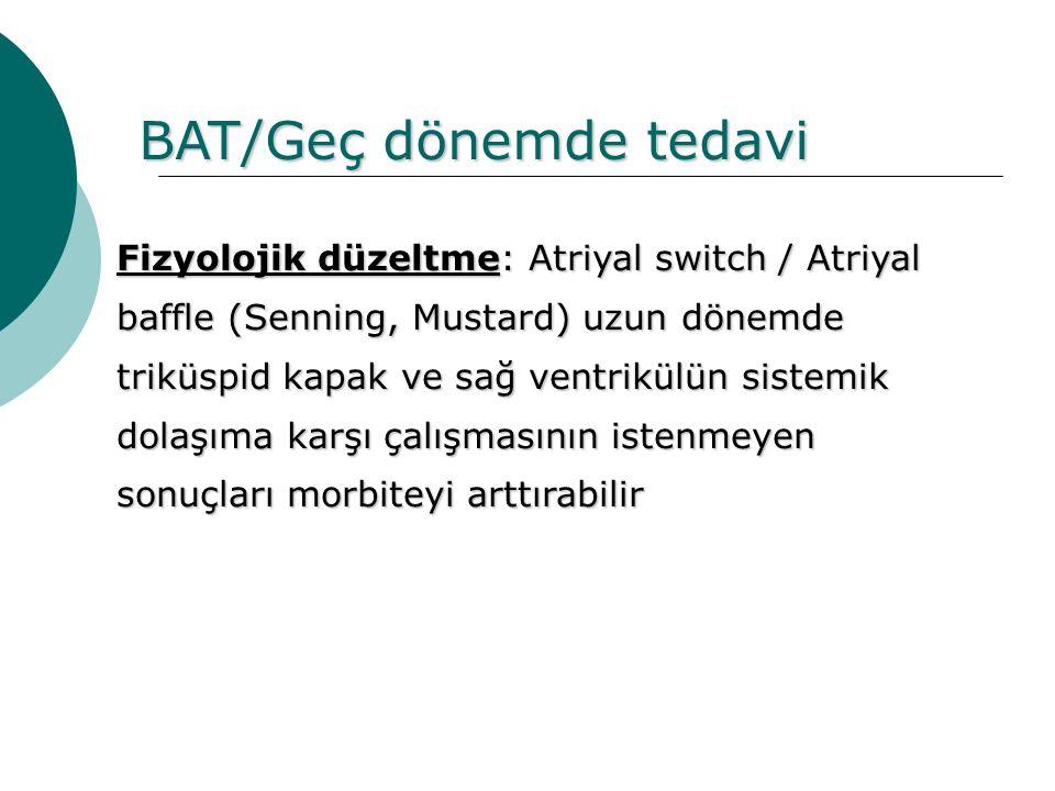 BAT/Geç dönemde tedavi