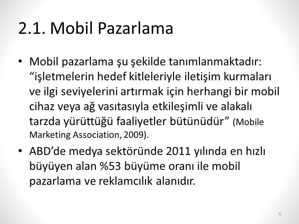 2.1. Mobil Pazarlama