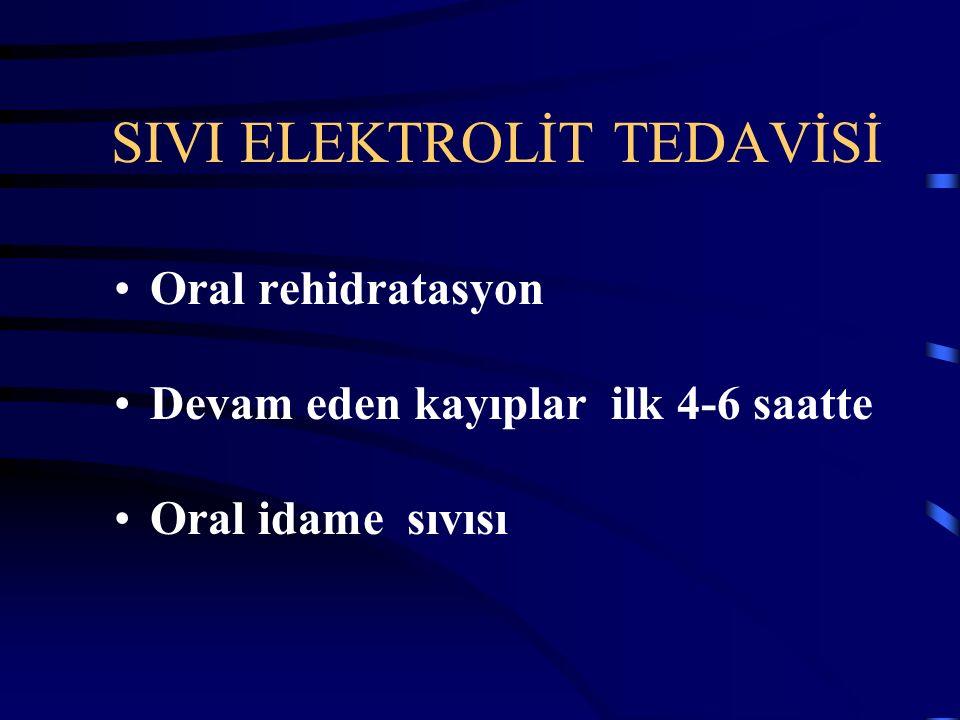 SIVI ELEKTROLİT TEDAVİSİ