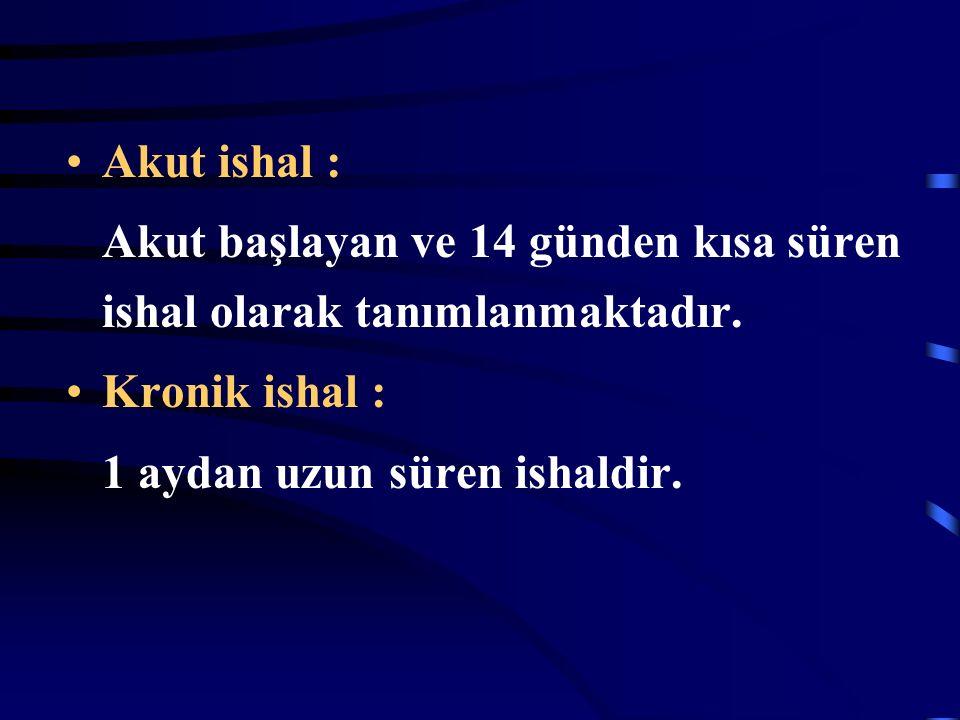 Akut ishal : Akut başlayan ve 14 günden kısa süren ishal olarak tanımlanmaktadır.