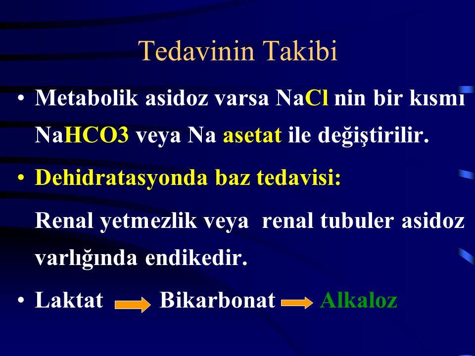 Tedavinin Takibi Metabolik asidoz varsa NaCl nin bir kısmı NaHCO3 veya Na asetat ile değiştirilir. Dehidratasyonda baz tedavisi: