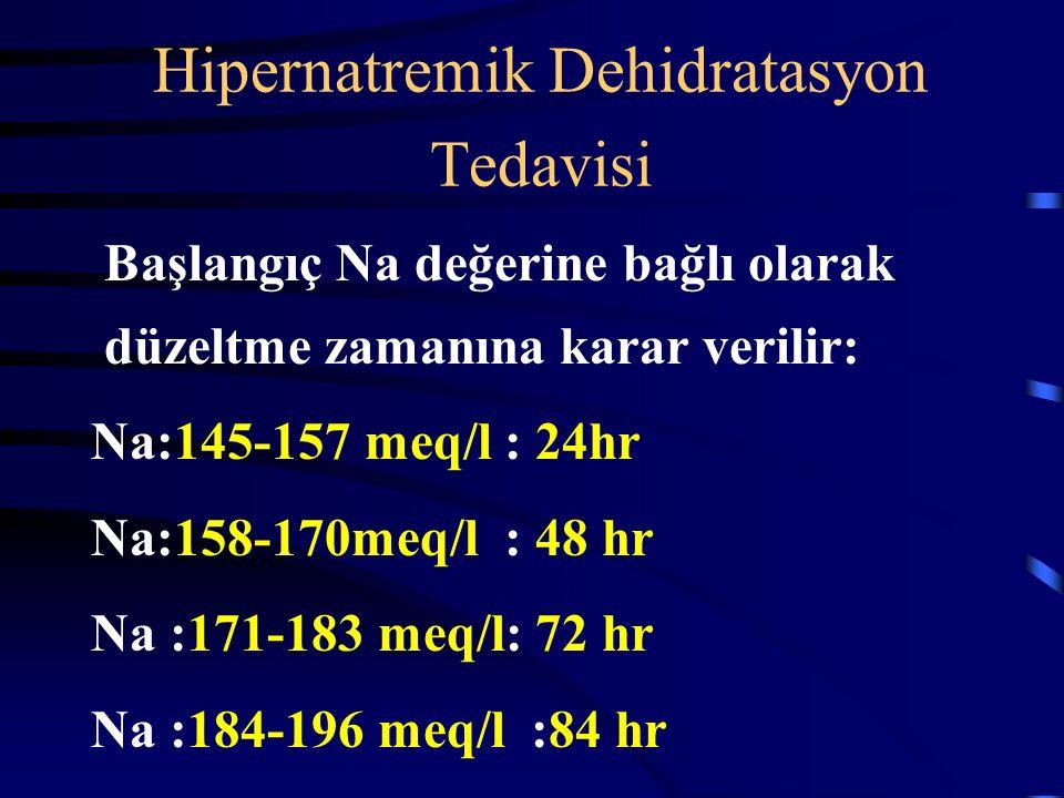 Hipernatremik Dehidratasyon Tedavisi