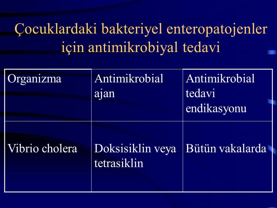Çocuklardaki bakteriyel enteropatojenler için antimikrobiyal tedavi