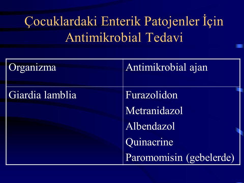 Çocuklardaki Enterik Patojenler İçin Antimikrobial Tedavi