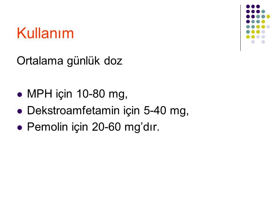Kullanım Ortalama günlük doz MPH için 10-80 mg,