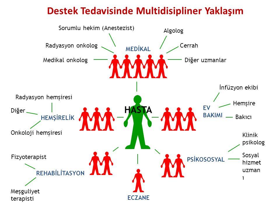 Destek Tedavisinde Multidisipliner Yaklaşım