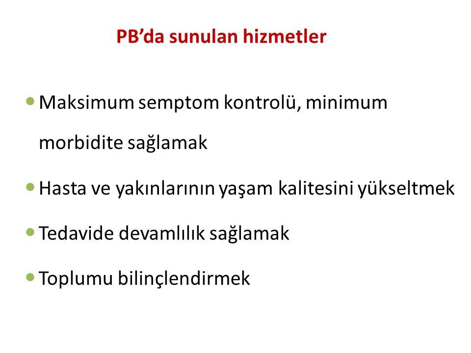 PB'da sunulan hizmetler