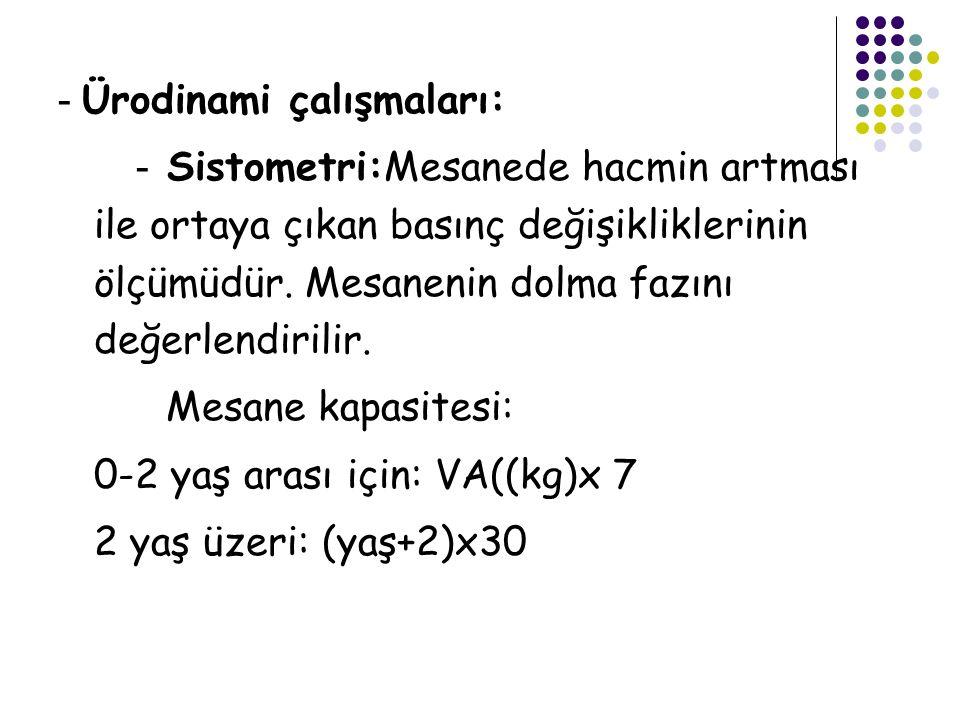 - Ürodinami çalışmaları: