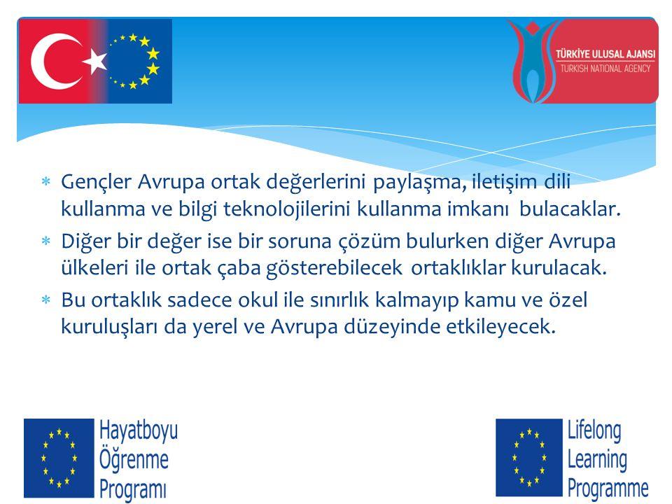 Gençler Avrupa ortak değerlerini paylaşma, iletişim dili kullanma ve bilgi teknolojilerini kullanma imkanı bulacaklar.
