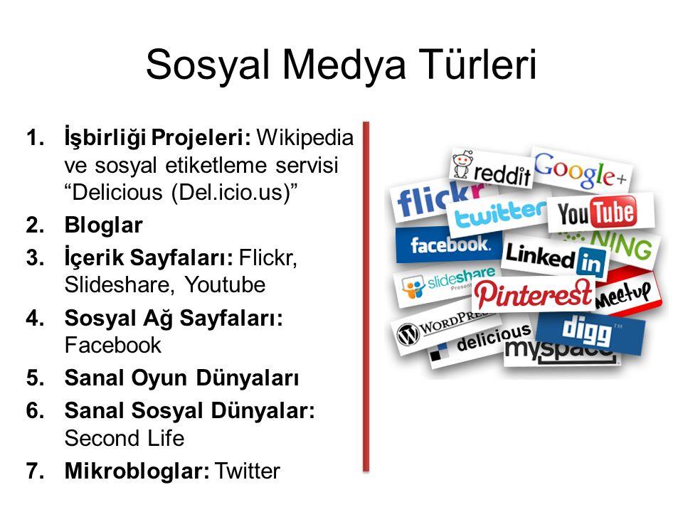 Sosyal Medya Türleri İşbirliği Projeleri: Wikipedia ve sosyal etiketleme servisi Delicious (Del.icio.us)