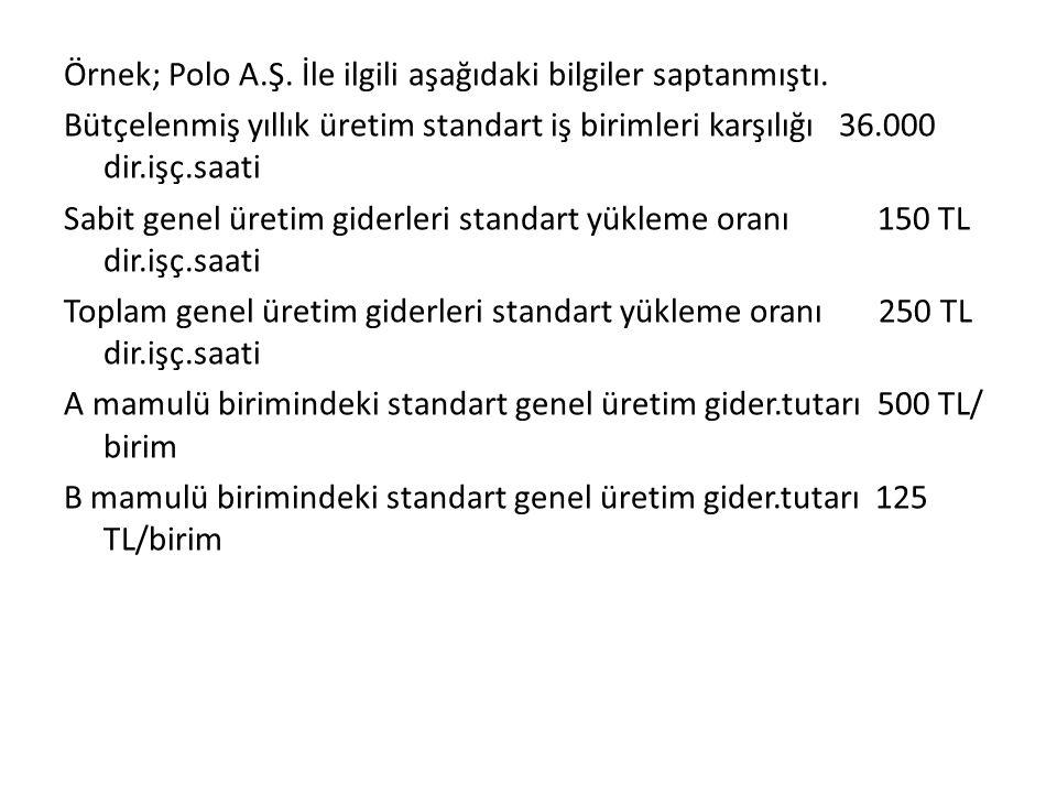 Örnek; Polo A. Ş. İle ilgili aşağıdaki bilgiler saptanmıştı