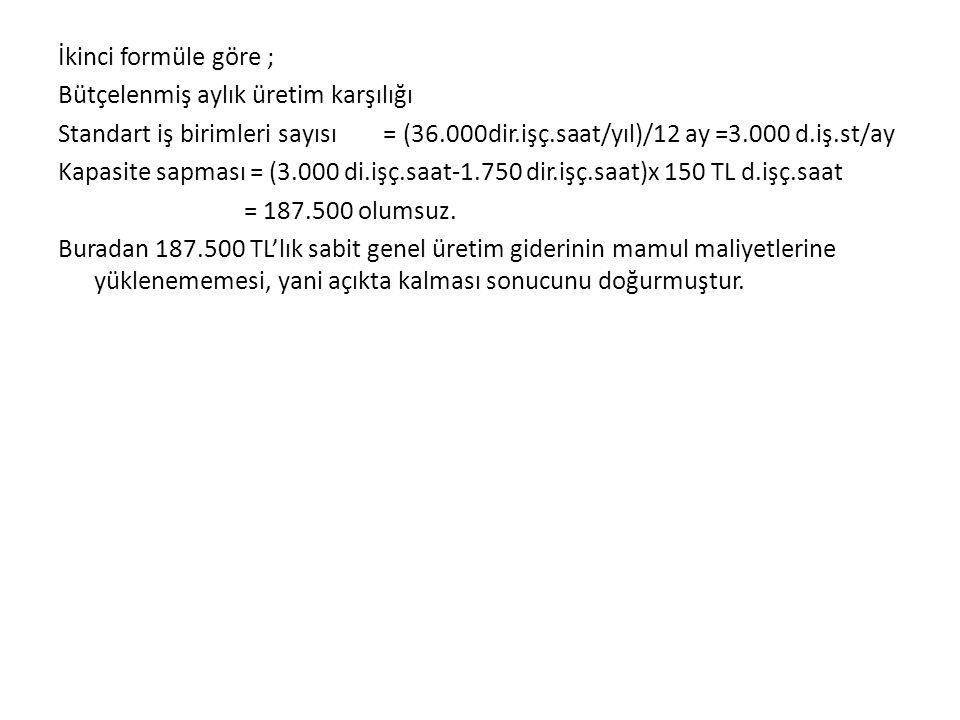 İkinci formüle göre ; Bütçelenmiş aylık üretim karşılığı Standart iş birimleri sayısı = (36.000dir.işç.saat/yıl)/12 ay =3.000 d.iş.st/ay Kapasite sapması = (3.000 di.işç.saat-1.750 dir.işç.saat)x 150 TL d.işç.saat = 187.500 olumsuz.