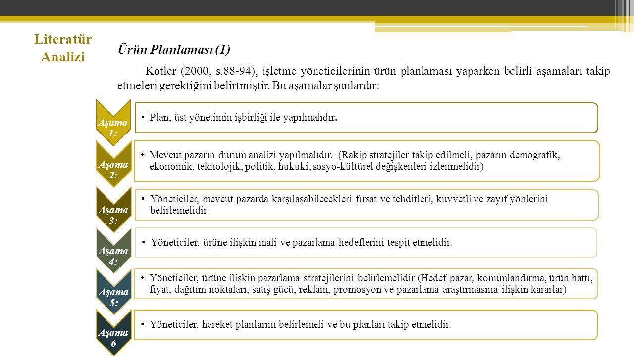 Literatür Analizi Ürün Planlaması (1)